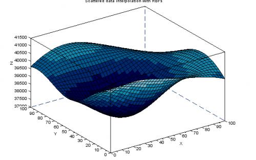 Real Data Interpolation