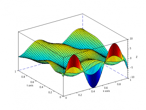 Solving elliptic PDEs in Scilab with the Feynman-Kac formula